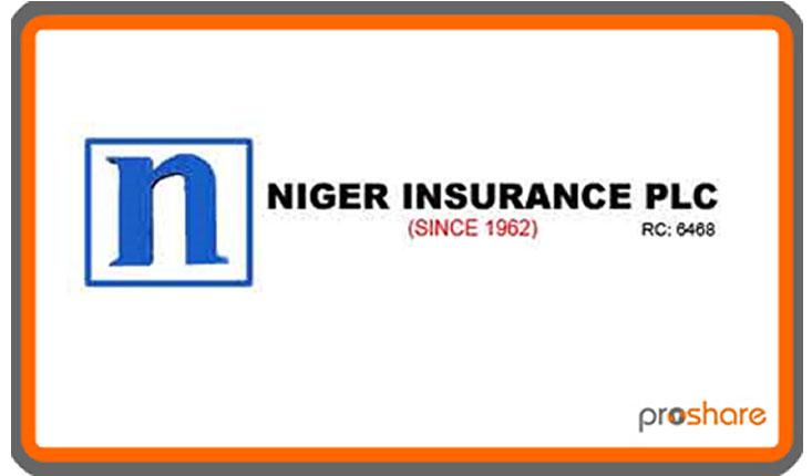 Car Insurance Groups 2012 Uk